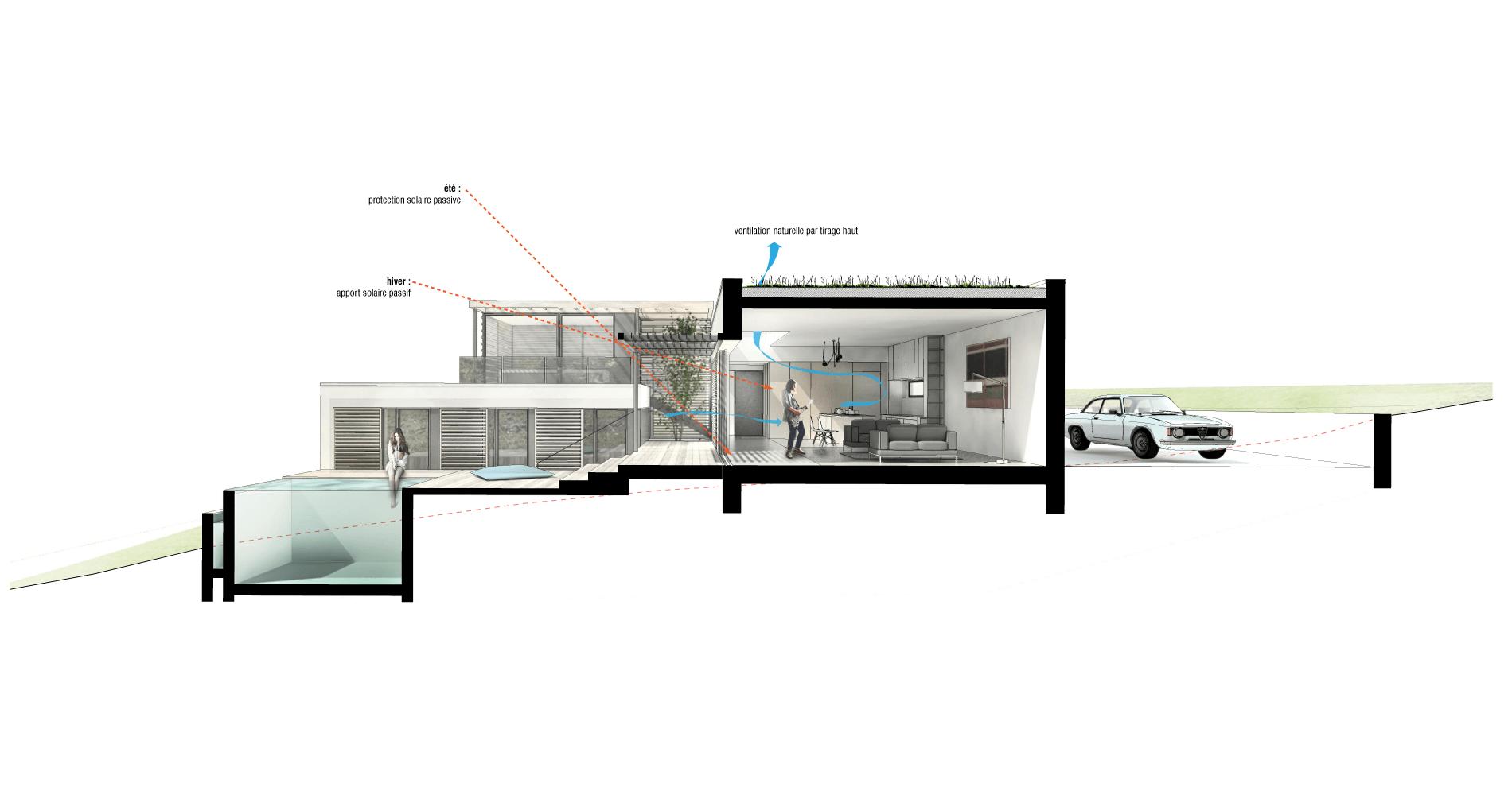 espaces morcel s asb architecture. Black Bedroom Furniture Sets. Home Design Ideas